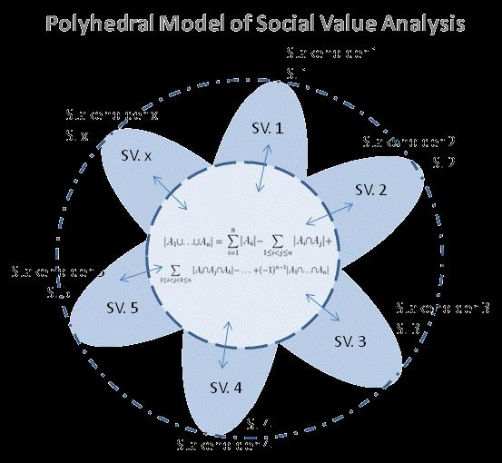 modelo-poliedrico